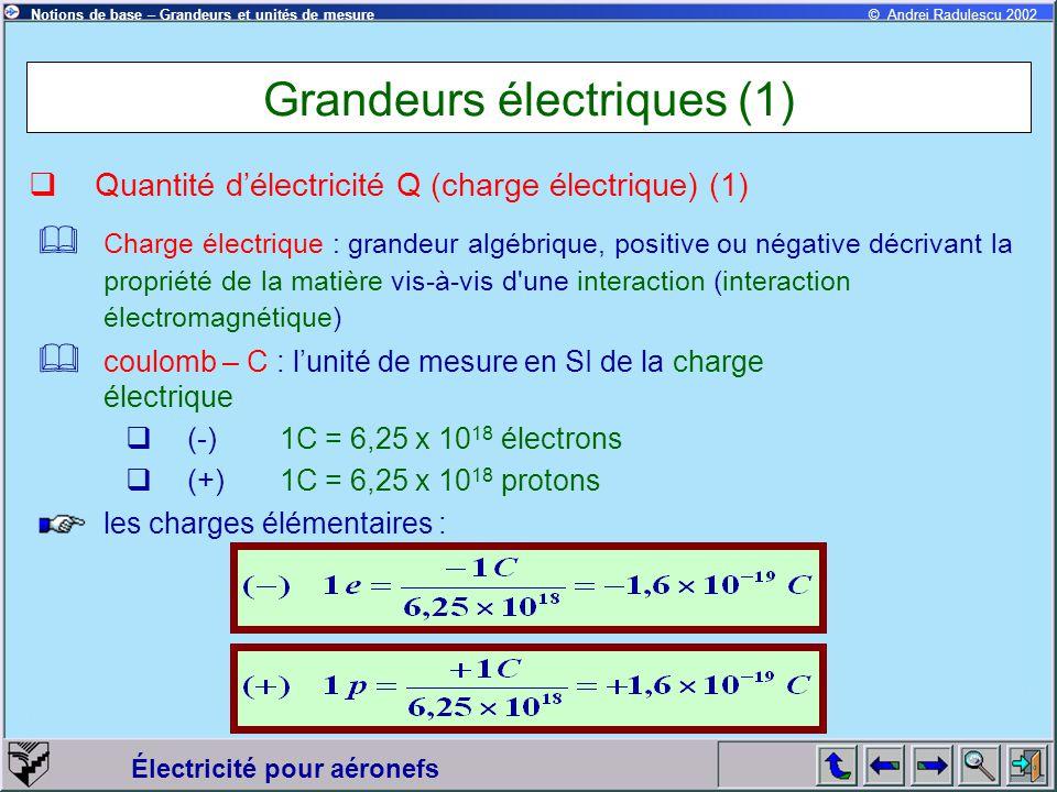 Électricité pour aéronefs © Andrei Radulescu 2002Notions de base – Grandeurs et unités de mesure Grandeurs électriques (1)  Quantité d'électricité Q