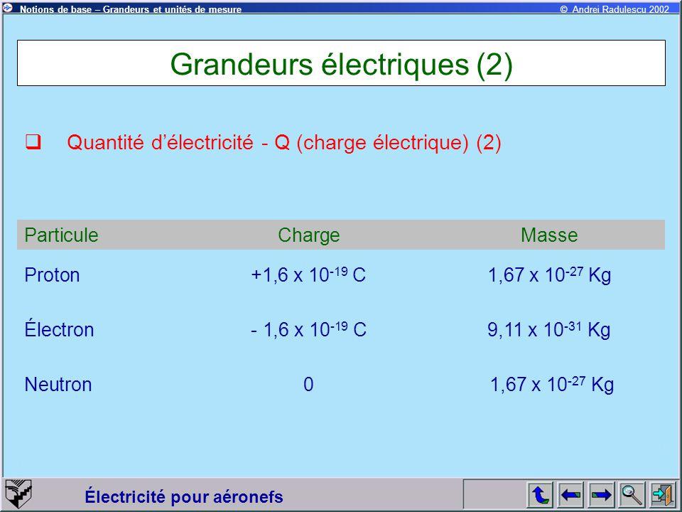 Électricité pour aéronefs © Andrei Radulescu 2002Notions de base – Grandeurs et unités de mesure Grandeurs électriques (2)  Quantité d'électricité -