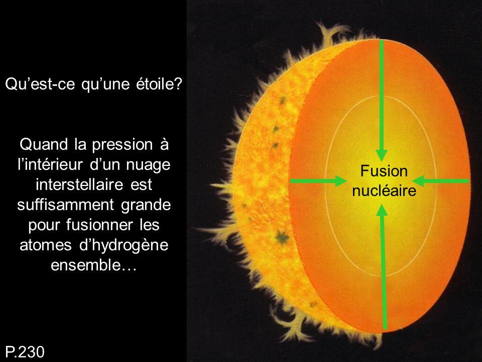 Qu'est-ce qu'une étoile? Quand la pression à l'intérieur d'un nuage interstellaire est suffisamment grande pour fusionner les atomes d'hydrogène ensem