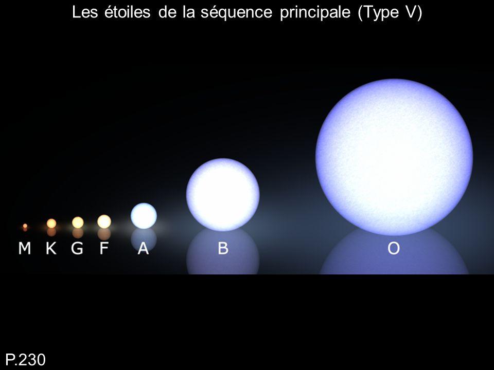 Les étoiles de la séquence principale (Type V) P.230
