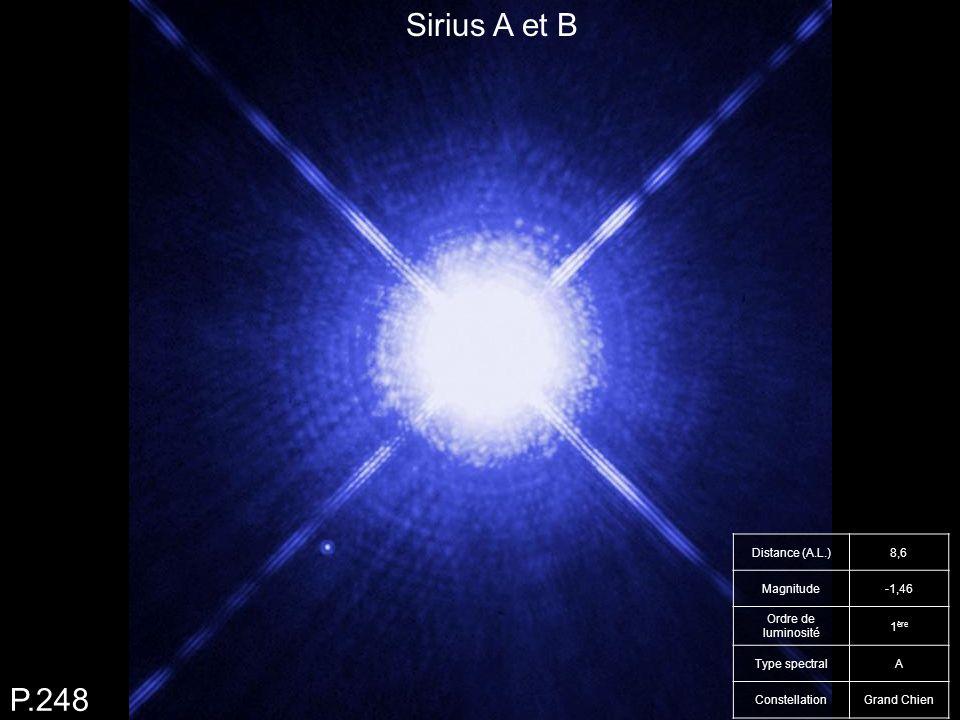 Sirius A et B P.248 Distance (A.L.)8,6 Magnitude-1,46 Ordre de luminosité 1 ère Type spectralA ConstellationGrand Chien