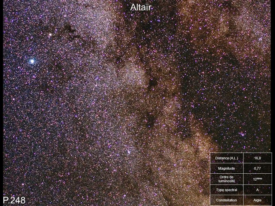 Altaïr P.248 Distance (A.L.)16,8 Magnitude0,77 Ordre de luminosité 12 ième Type spectralA ConstellationAigle