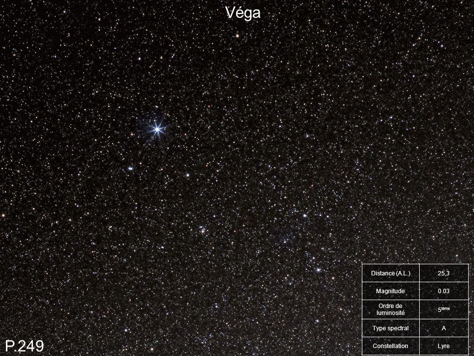 Véga P.249 Distance (A.L.)25,3 Magnitude0.03 Ordre de luminosité 5 ième Type spectralA ConstellationLyre