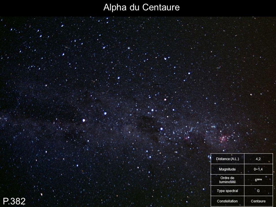 Alpha du Centaure P.382 Distance (A.L.)4,2 Magnitude0+1,4 Ordre de luminosité 6 ième Type spectralG ConstellationCentaure