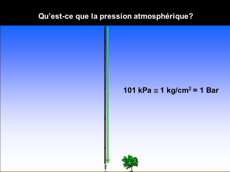 101 kPa  1 kg/cm 2 = 1 Bar
