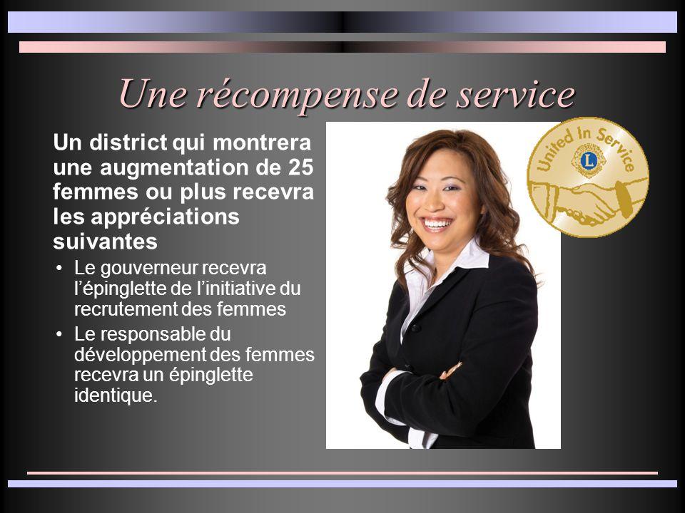 Une récompense de service Un district qui montrera une augmentation de 25 femmes ou plus recevra les appréciations suivantes Le gouverneur recevra l'é
