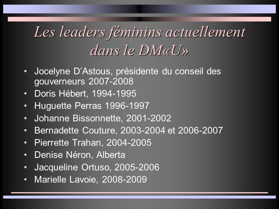 Les leaders féminins actuellement dans le DM«U» Jocelyne D'Astous, présidente du conseil des gouverneurs 2007-2008 Doris Hébert, 1994-1995 Huguette Pe