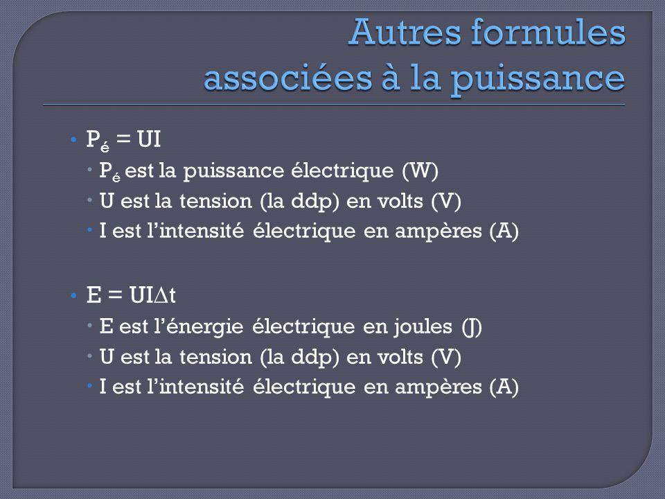 P é = UI  P é est la puissance électrique (W)  U est la tension (la ddp) en volts (V)  I est l'intensité électrique en ampères (A) E = UI∆t  E est l'énergie électrique en joules (J)  U est la tension (la ddp) en volts (V)  I est l'intensité électrique en ampères (A)