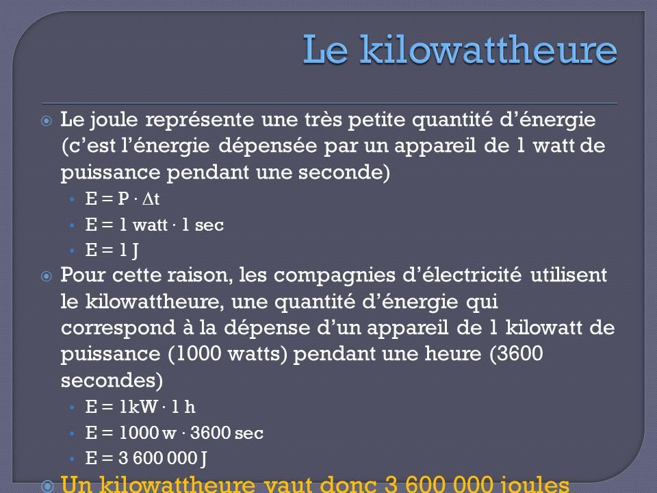  Le joule représente une très petite quantité d'énergie (c'est l'énergie dépensée par un appareil de 1 watt de puissance pendant une seconde) E = P · ∆t E = 1 watt · 1 sec E = 1 J  Pour cette raison, les compagnies d'électricité utilisent le kilowattheure, une quantité d'énergie qui correspond à la dépense d'un appareil de 1 kilowatt de puissance (1000 watts) pendant une heure (3600 secondes) E = 1kW · 1 h E = 1000 w · 3600 sec E = 3 600 000 J  Un kilowattheure vaut donc 3 600 000 joules