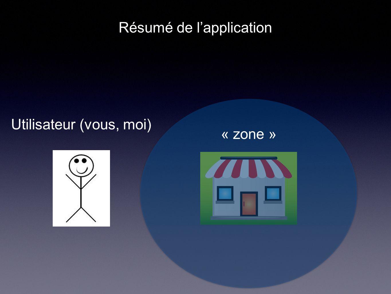 Résumé de l'application Utilisateur (vous, moi) « zone »