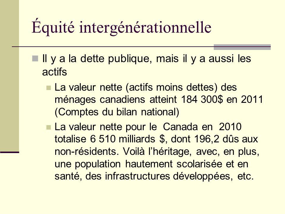 Équité intergénérationnelle Il y a la dette publique, mais il y a aussi les actifs La valeur nette (actifs moins dettes) des ménages canadiens atteint
