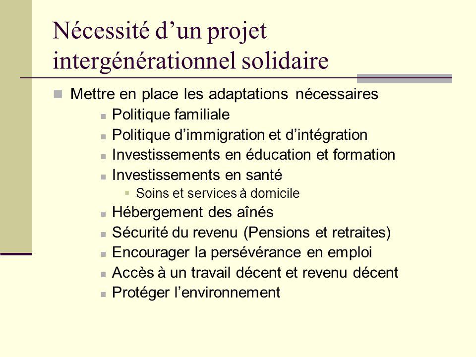 Nécessité d'un projet intergénérationnel solidaire Mettre en place les adaptations nécessaires Politique familiale Politique d'immigration et d'intégr