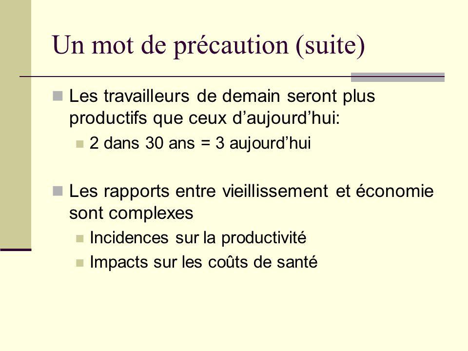 Un mot de précaution (suite) Les travailleurs de demain seront plus productifs que ceux d'aujourd'hui: 2 dans 30 ans = 3 aujourd'hui Les rapports entr