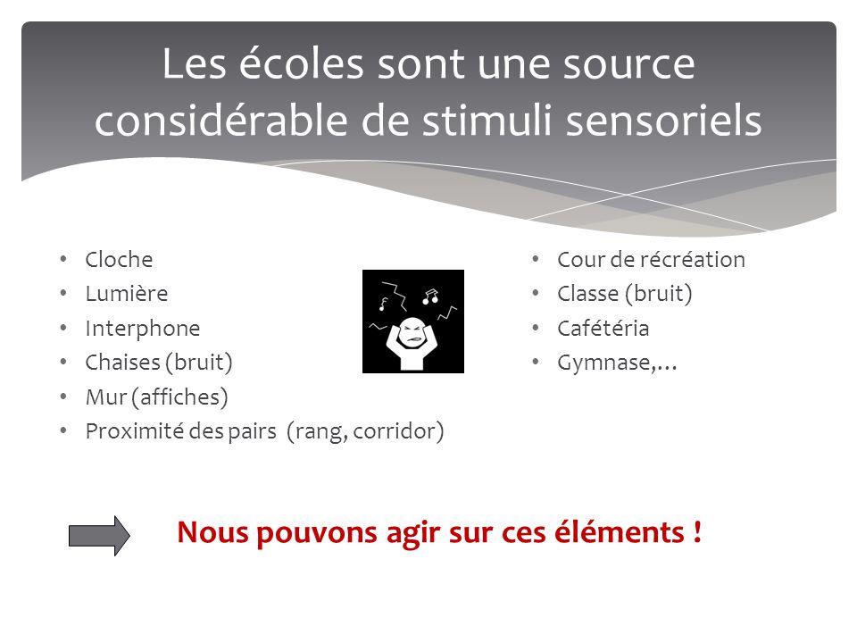 Les écoles sont une source considérable de stimuli sensoriels Cloche Lumière Interphone Chaises (bruit) Mur (affiches) Proximité des pairs (rang, corr