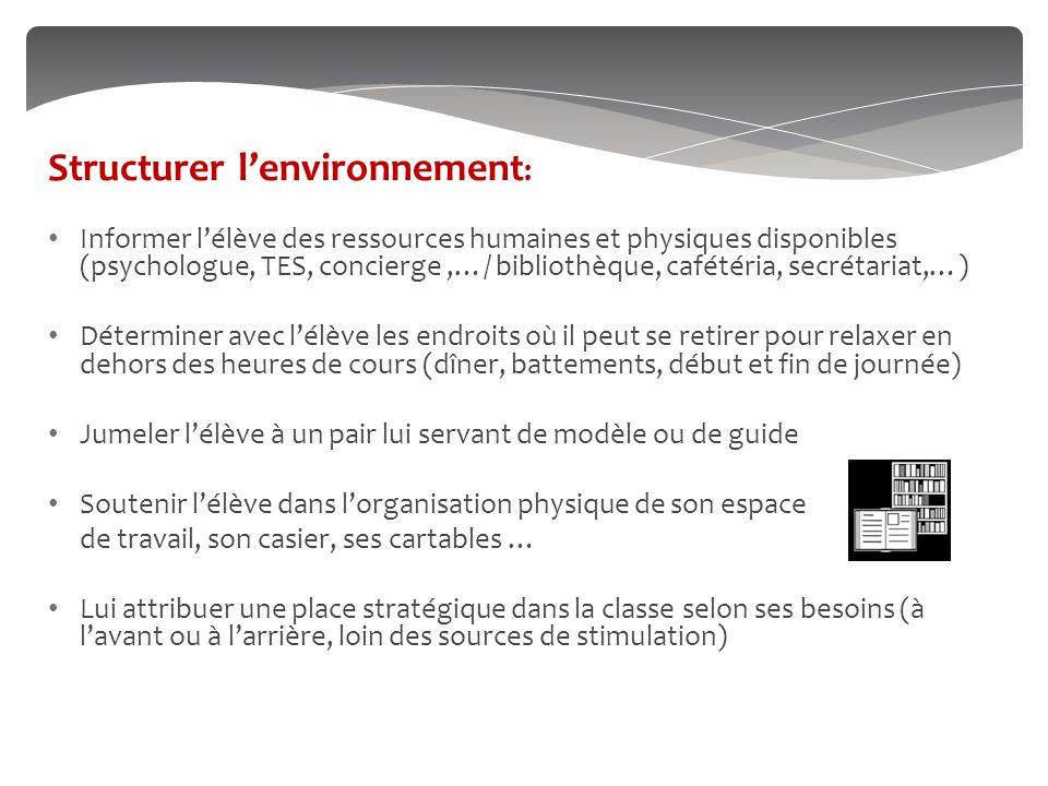 Structurer l'environnement : Informer l'élève des ressources humaines et physiques disponibles (psychologue, TES, concierge,…/ bibliothèque, cafétéria