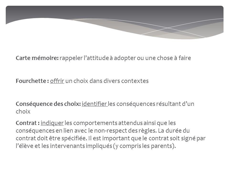 Carte mémoire: rappeler l'attitude à adopter ou une chose à faire Fourchette : offrir un choix dans divers contextes Conséquence des choix: identifier
