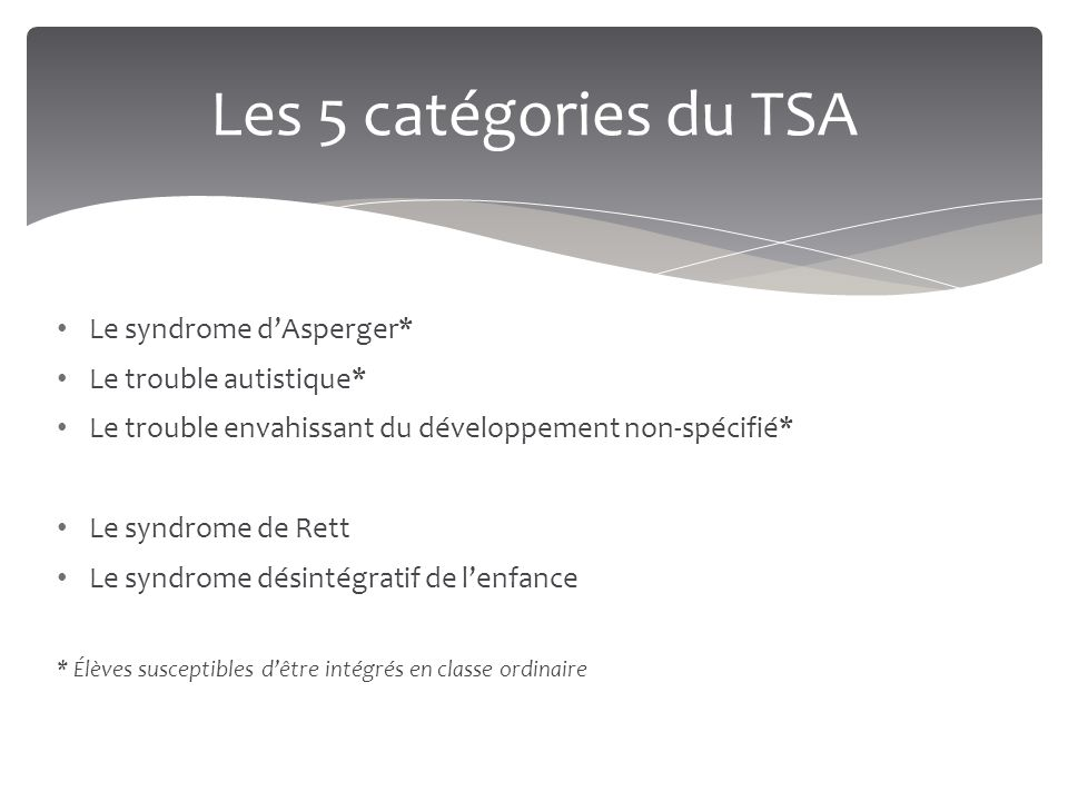 Le syndrome d'Asperger* Le trouble autistique* Le trouble envahissant du développement non-spécifié* Le syndrome de Rett Le syndrome désintégratif de l'enfance * Élèves susceptibles d'être intégrés en classe ordinaire Les 5 catégories du TSA