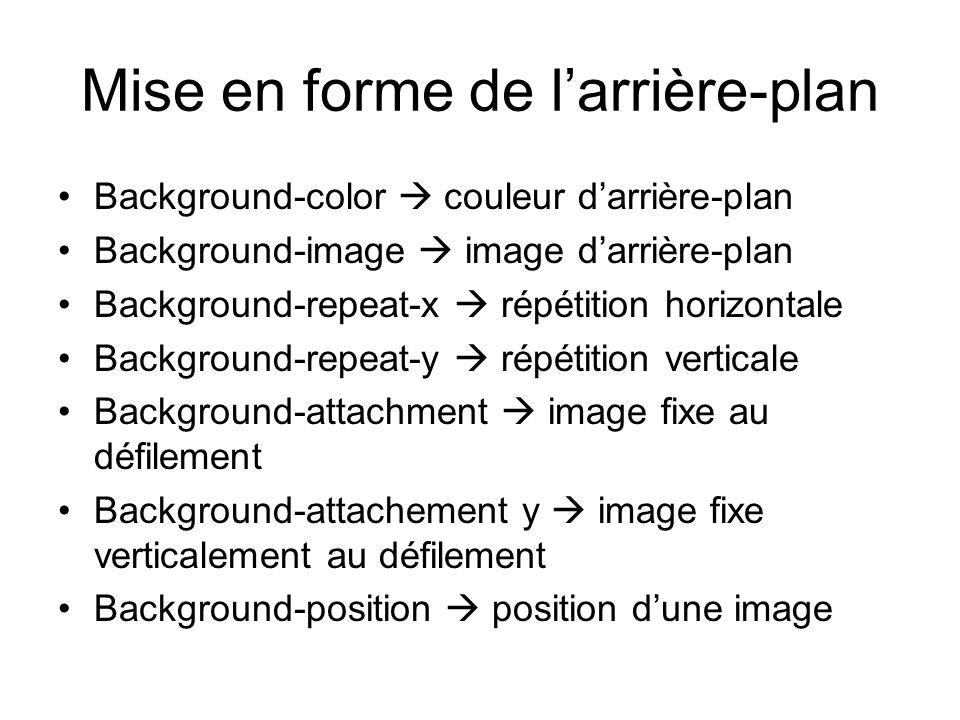 Mise en forme de l'arrière-plan Background-color  couleur d'arrière-plan Background-image  image d'arrière-plan Background-repeat-x  répétition hor
