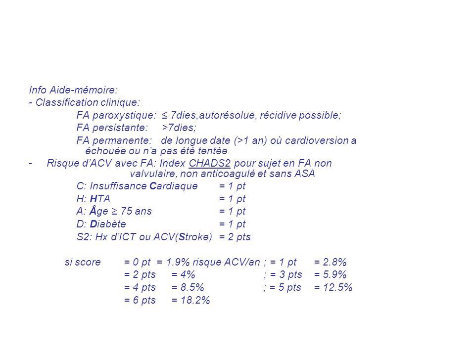 Info Aide-mémoire: - Classification clinique: FA paroxystique: ≤ 7dies,autorésolue, récidive possible; FA persistante: >7dies; FA permanente: de longue date (>1 an) où cardioversion a échouée ou n'a pas été tentée -Risque d'ACV avec FA: Index CHADS2 pour sujet en FA non valvulaire, non anticoagulé et sans ASA C: Insuffisance Cardiaque = 1 pt H: HTA= 1 pt A: Âge ≥ 75 ans= 1 pt D: Diabète= 1 pt S2: Hx d'ICT ou ACV(Stroke)= 2 pts si score = 0 pt = 1.9% risque ACV/an ; = 1 pt = 2.8% = 2 pts= 4% ; = 3 pts= 5.9% = 4 pts= 8.5% ; = 5 pts= 12.5% = 6 pts= 18.2%