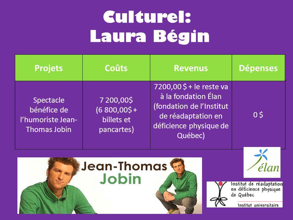 Spectacle bénéfice de l'humoriste Jean- Thomas Jobin 7 200,00$ (6 800,00$ + billets et pancartes) 7200,00 $ + le reste va à la fondation Élan (fondation de l'Institut de réadaptation en déficience physique de Québec) 0 $ ProjetsCoûtsRevenusDépenses