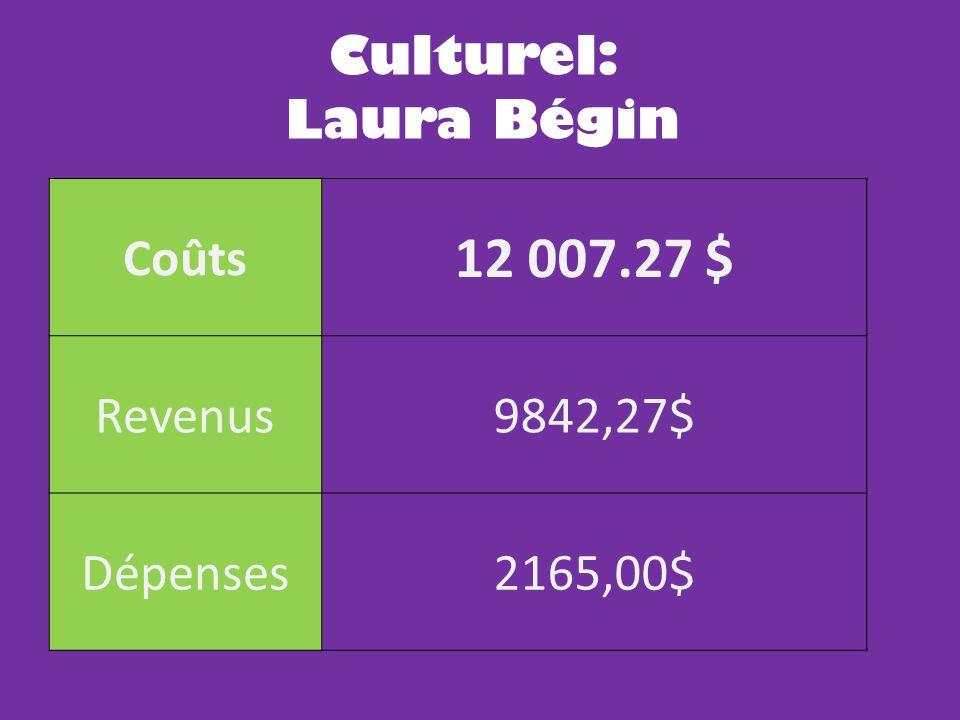 Culturel: Laura Bégin Coûts 12 007.27 $ Revenus9842,27$ Dépenses2165,00$