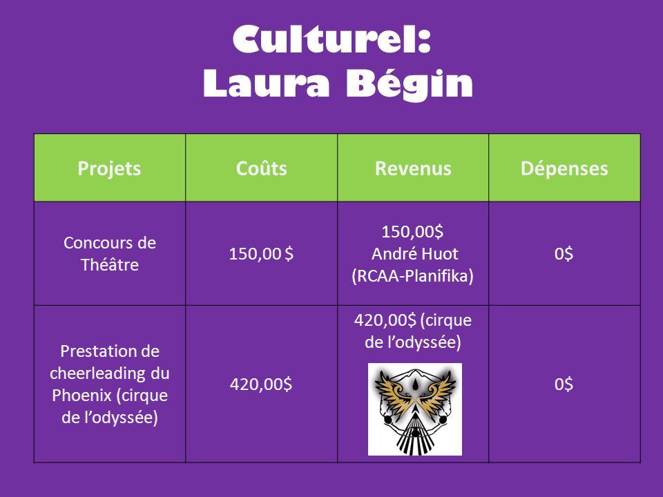 ProjetsCoûtsRevenusDépenses Talent show 1er cycle 100,00$0 $100,00$ Talent show 2e cycle 100,00$0 $100,00$ Concours talents étranges 100,00$ (essais pour 4 persones au Cirque de l'odyssée) 0 $ Culturel: Laura Bégin