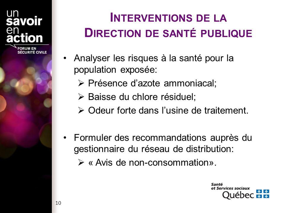 Analyser les risques à la santé pour la population exposée:  Présence d'azote ammoniacal;  Baisse du chlore résiduel;  Odeur forte dans l'usine de