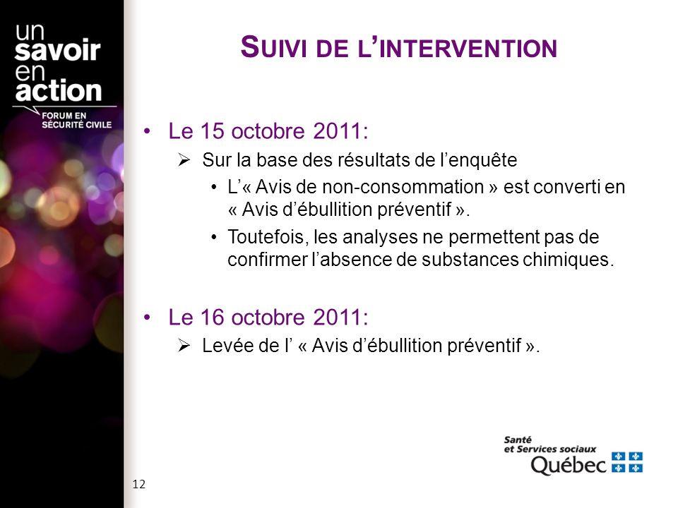 Le 15 octobre 2011:  Sur la base des résultats de l'enquête L'« Avis de non-consommation » est converti en « Avis d'ébullition préventif ». Toutefois