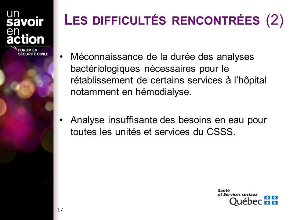 Méconnaissance de la durée des analyses bactériologiques nécessaires pour le rétablissement de certains services à l'hôpital notamment en hémodialyse.