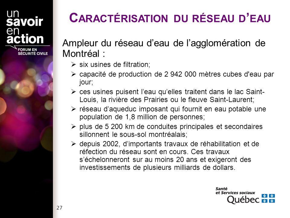 Ampleur du réseau d'eau de l'agglomération de Montréal :  six usines de filtration;  capacité de production de 2 942 000 mètres cubes d'eau par jour