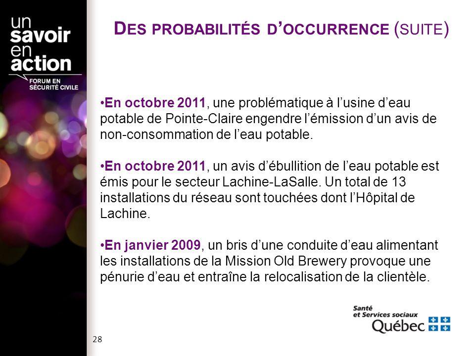 D ES PROBABILITÉS D ' OCCURRENCE ( SUITE ) En octobre 2011, une problématique à l'usine d'eau potable de Pointe-Claire engendre l'émission d'un avis d