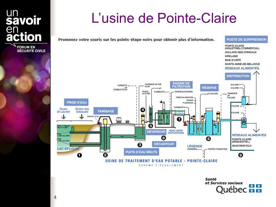 L'usine de Pointe-Claire 4