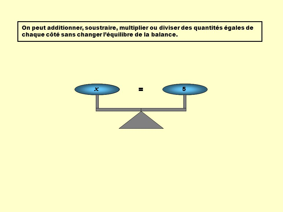 = x + 3 8 - 3 On peut additionner, soustraire, multiplier ou diviser des quantités égales de chaque côté sans changer l'équilibre de la balance.
