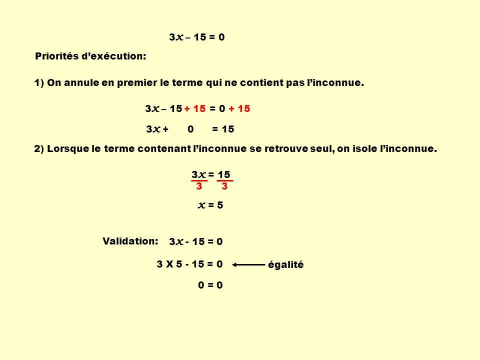3 x – 15 = 0 Priorités d'exécution: 3 x + 0 = 15 3 x = 15 3 3 x = 5 Validation: 3 x - 15 = 0 3 X 5 - 15 = 0 égalité 3 x – 15 = 0 + 15 0 = 0 2) Lorsque le terme contenant l'inconnue se retrouve seul, on isole l'inconnue.