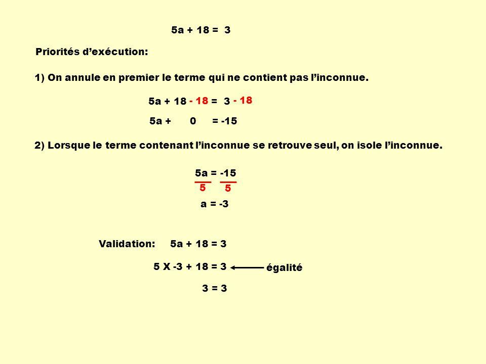 5a + 18 = 3 Priorités d'exécution: 5a + 0 = -15 5a = -15 5 5 a = -3 Validation: 5a + 18 = 3 5 X -3 + 18 = 3 égalité 5a + 18 = 3 - 18 3 = 3 2) Lorsque le terme contenant l'inconnue se retrouve seul, on isole l'inconnue.