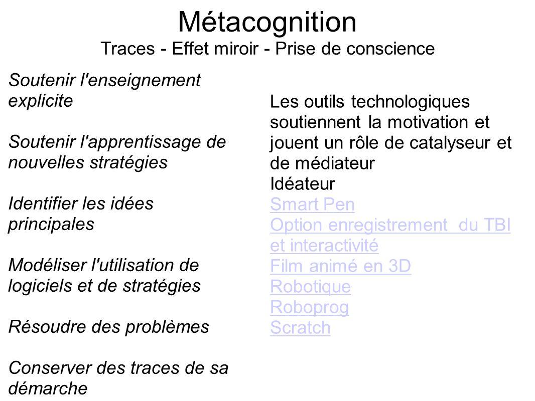 Métacognition Traces - Effet miroir - Prise de conscience Soutenir l'enseignement explicite Soutenir l'apprentissage de nouvelles stratégies Identifie