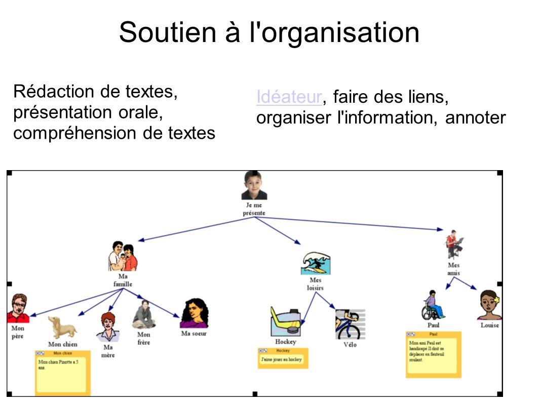 Soutien à l organisation Rédaction de textes, présentation orale, compréhension de textes IdéateurIdéateur, faire des liens, organiser l information, annoter