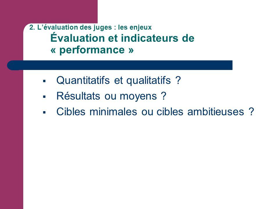2. L'évaluation des juges : les enjeux Évaluation et indicateurs de « performance »  Quantitatifs et qualitatifs ?  Résultats ou moyens ?  Cibles m
