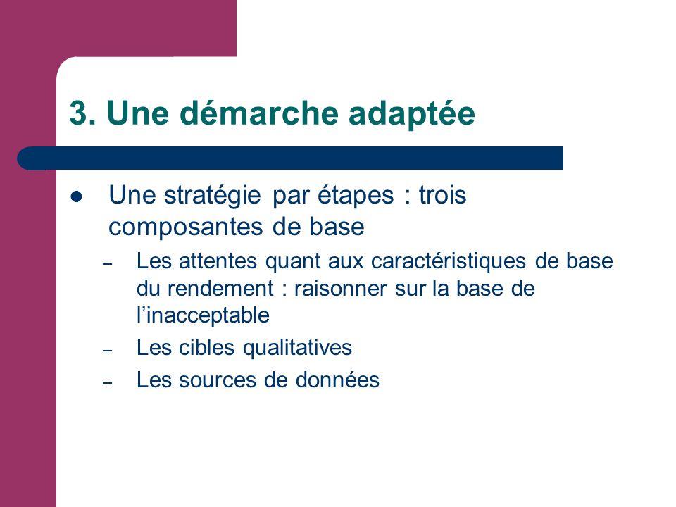 3. Une démarche adaptée Une stratégie par étapes : trois composantes de base – Les attentes quant aux caractéristiques de base du rendement : raisonne