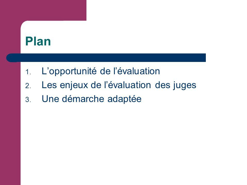 Plan 1. L'opportunité de l'évaluation 2. Les enjeux de l'évaluation des juges 3.