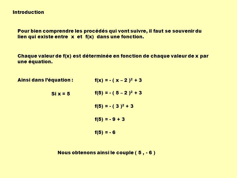 Pour bien comprendre les procédés qui vont suivre, il faut se souvenir du lien qui existe entre x et f(x) dans une fonction.