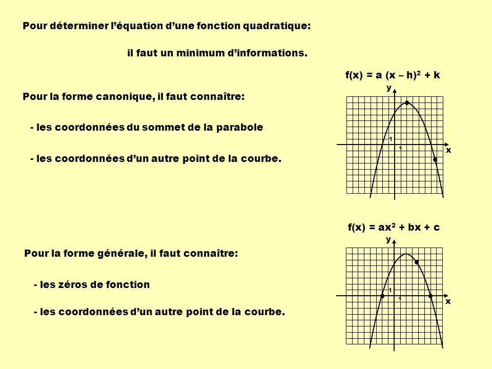 Pour déterminer l'équation d'une fonction quadratique: Pour la forme canonique, il faut connaître: Pour la forme générale, il faut connaître: il faut un minimum d'informations.