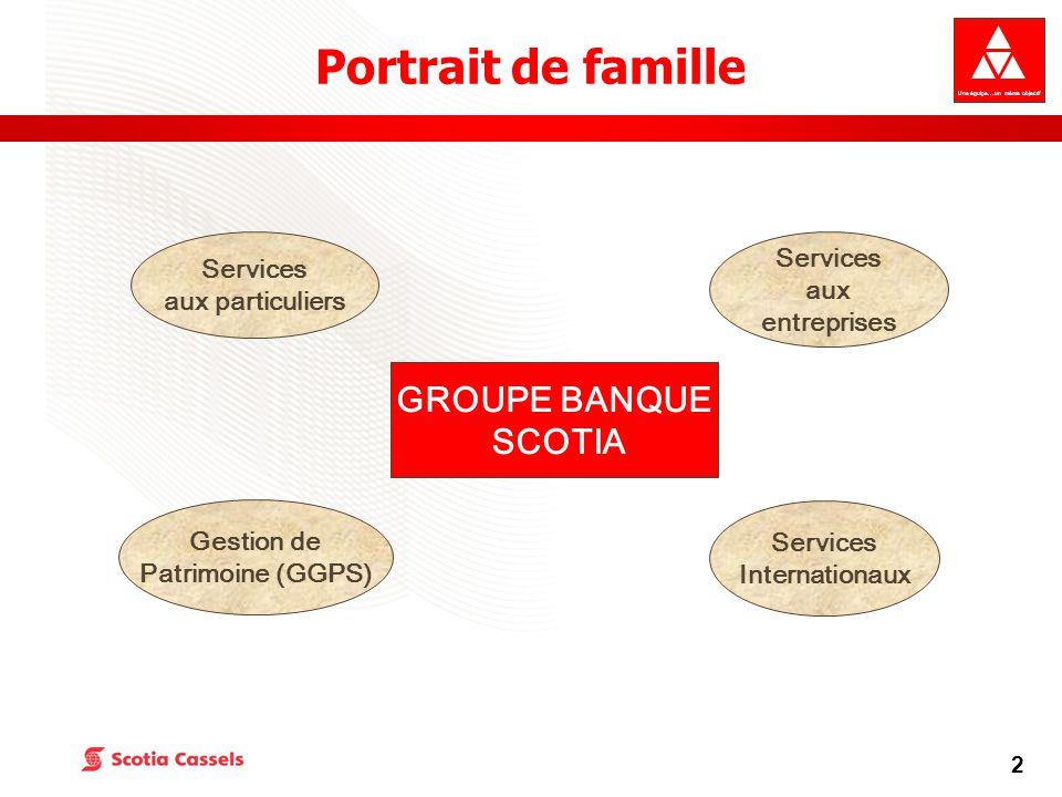 Une équipe….un même objectif 2 Portrait de famille Gestion de Patrimoine (GGPS) GROUPE BANQUE SCOTIA Services Internationaux Services aux particuliers Services aux entreprises