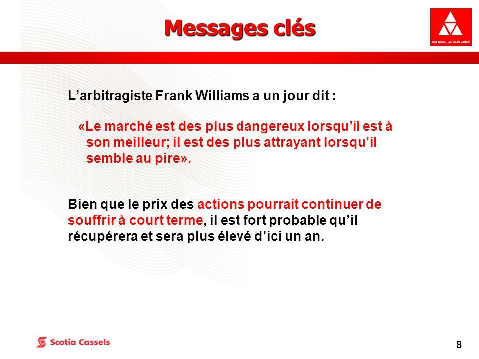 Une équipe….un même objectif 8 Messages clés L'arbitragiste Frank Williams a un jour dit : «Le marché est des plus dangereux lorsqu'il est à son meilleur; il est des plus attrayant lorsqu'il semble au pire».