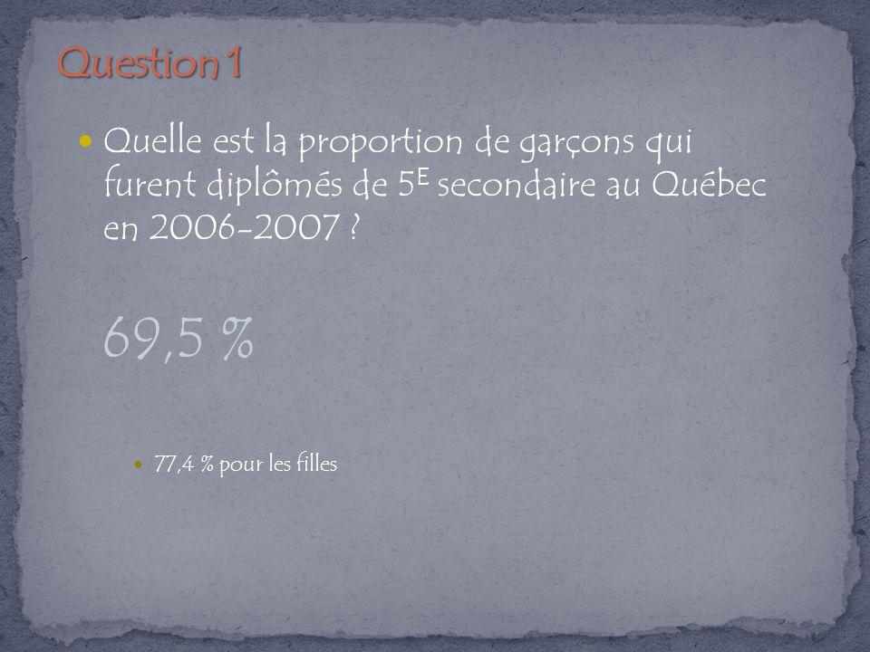 Quelle est la proportion de garçons qui furent diplômés de 5 E secondaire au Québec en 2006-2007 .