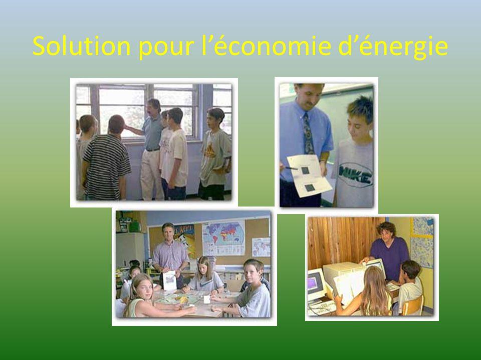 Solution pour l'économie d'énergie