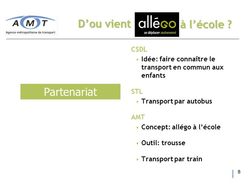8 D'ou vient CSDL  Idée: faire connaître le transport en commun aux enfants STL  Transport par autobus AMT  Concept: allégo à l'école  Outil: trousse  Transport par train à l'école .