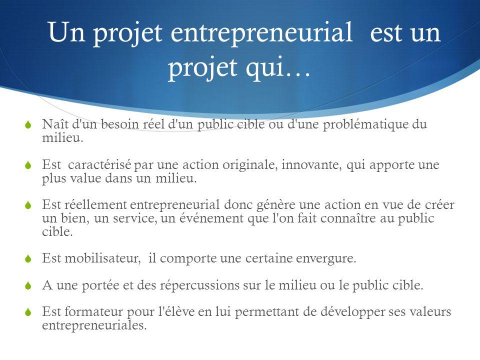 Un projet entrepreneurial est un projet qui…  Naît d un besoin réel d un public cible ou d une problématique du milieu.