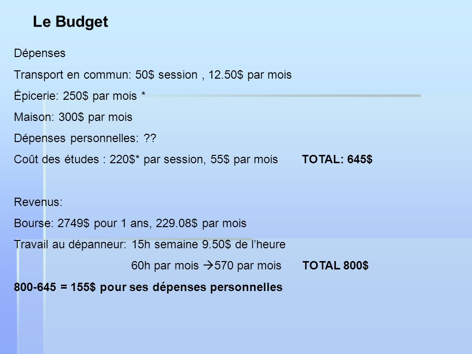 Le Budget Dépenses Transport en commun: 50$ session, 12.50$ par mois Épicerie: 250$ par mois * Maison: 300$ par mois Dépenses personnelles: ?? Coût de