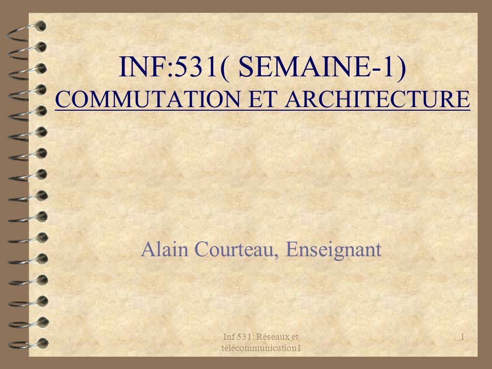 Inf 531: Réseaux et télécommunication I 1 INF:531( SEMAINE-1) COMMUTATION ET ARCHITECTURE Alain Courteau, Enseignant